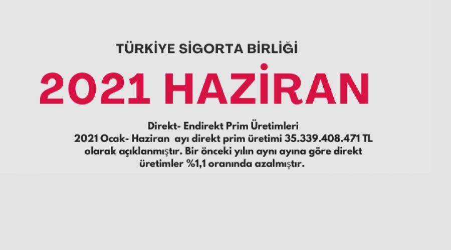 Türkiye Sigorta Birliği (TSB) 2021 Haziran Direkt- Endirekt Primler